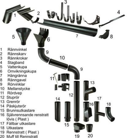 Takavvattning visat i 20 delar